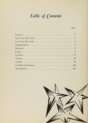 Page 6, 1958 Edition, Julia Richman High School - Spotlight Yearbook (New York, NY) online yearbook collection