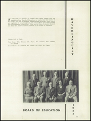 Page 11, 1935 Edition, Haverling Central High School - Haverlinguist Yearbook (Bath, NY) online yearbook collection