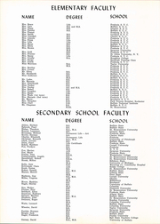 Page 16, 1960 Edition, Randolph Central School - Hilltop Yearbook (Randolph, NY) online yearbook collection