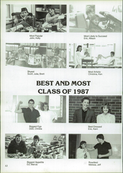 Page 16, 1987 Edition, Greenwich Central High School - Cauldron Yearbook (Greenwich, NY) online yearbook collection