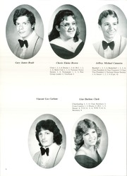 Page 10, 1984 Edition, Duanesburg High School - Dusquanox Yearbook (Delanson, NY) online yearbook collection