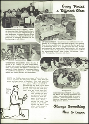 Page 16, 1955 Edition, Delaware Valley Central High School - Delaware Yearbook (Callicoon, NY) online yearbook collection