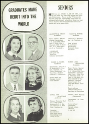 Page 12, 1958 Edition, Delaware Valley Central High School - Delaware Yearbook (Callicoon, NY) online yearbook collection