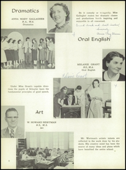 Page 12, 1958 Edition, Schuyler High School - Schuy Log Yearbook (Albany, NY) online yearbook collection