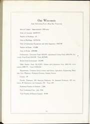Page 16, 1916 Edition, University of Wisconsin Madison - Badger Yearbook (Madison, WI) online yearbook collection