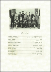 Page 6, 1936 Edition, Grand Gorge Central High School - Hub Yearbook (Grand Gorge, NY) online yearbook collection
