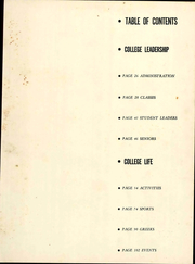 Page 5, 1956 Edition, Otterbein University - Sibyl Yearbook (Westerville, OH) online yearbook collection