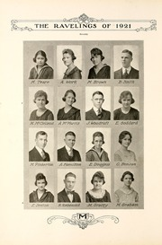 Page 76, 1921 Edition, Monmouth College - Ravelings Yearbook (Monmouth, IL) online yearbook collection