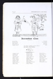 Page 26, 1909 Edition, Grimsley High School - Whirligig Yearbook (Greensboro, NC) online yearbook collection