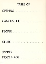 Page 4, 1988 Edition, Greensboro College - Echo Yearbook (Greensboro, NC) online yearbook collection