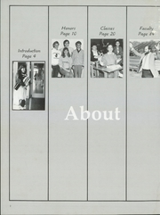 Page 6, 1987 Edition, Surry Central High School - Aquila Yearbook (Dobson, NC) online yearbook collection