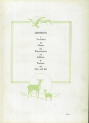 Page 7, 1935 Edition, Hugh Morson High School - Oak Leaf Yearbook (Raleigh, NC) online yearbook collection