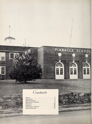 Page 6, 1963 Edition, Pinnacle High School - Panther Yearbook (Pinnacle, NC) online yearbook collection