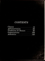Page 7, 1977 Edition, Queens University of Charlotte - Coronet Yearbook (Charlotte, NC) online yearbook collection