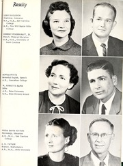 Page 17, 1957 Edition, Mount Olive College - Olive Leaves Yearbook (Mount Olive, NC) online yearbook collection