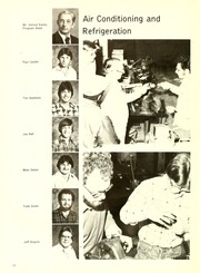 Page 16, 1980 Edition, Rowan Cabarrus Community College - Spectrum Yearbook (Salisbury, NC) online yearbook collection