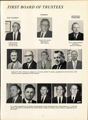 Page 15, 1960 Edition, College of the Albemarle - Beacon Yearbook (Elizabeth City, NC) online yearbook collection