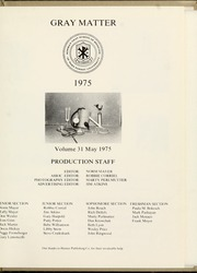 Page 5, 1975 Edition, Wake Forest School of Medicine - Gray Matter Yearbook (Winston Salem, NC) online yearbook collection