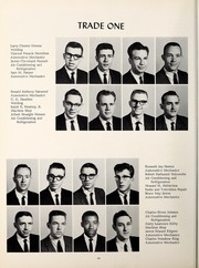 Page 52, 1964 Edition, Asheville Buncombe Technical Community College - Yearbook (Asheville, NC) online yearbook collection