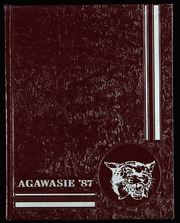 1987 Edition, North Dakota State College of Science - Agawasie Yearbook (Wahpeton, ND)
