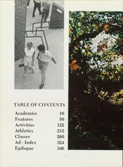 Page 10, 1968 Edition, Wichita State University - Parnassus Yearbook (Wichita, KS) online yearbook collection