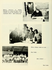 Page 16, 1971 Edition, Cape Cod Community College - Foreseer Yearbook (West Barnstable, MA) online yearbook collection