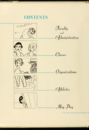 Page 12, 1954 Edition, Sweet Briar College - Briar Patch Yearbook (Sweet Briar, VA) online yearbook collection