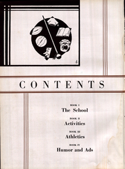 Page 8, 1935 Edition, Middletown High School - Optimist Yearbook (Middletown, OH) online yearbook collection