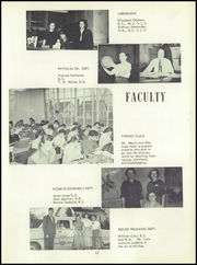 Page 17, 1954 Edition, Maple Heights High School - Maple Leaf Yearbook (Maple Heights, OH) online yearbook collection