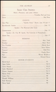 Page 25, 1921 Edition, Elyria Public High School - Elyrian Yearbook (Elyria, OH) online yearbook collection