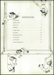 Page 6, 1958 Edition, North Olmsted High School - Nohian Yearbook (North Olmsted, OH) online yearbook collection