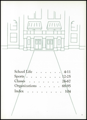 Page 7, 1955 Edition, Wadsworth High School - Whisperer Yearbook (Wadsworth, OH) online yearbook collection