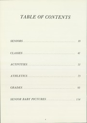 Page 8, 1964 Edition, Montpelier High School - Mirror Yearbook (Montpelier, OH) online yearbook collection