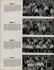 Page 51, 1963 Edition, Black River High School - Echo Yearbook (Sullivan, OH) online yearbook collection