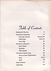 Page 9, 1955 Edition, Holy Name High School - Namer Yearbook (Cleveland, OH) online yearbook collection