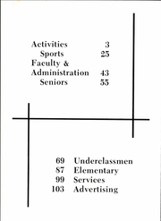 Page 6, 1968 Edition, Woodville High School - Wohiana Yearbook (Woodville, OH) online yearbook collection