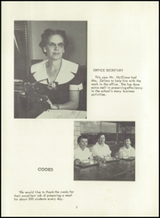 Page 9, 1957 Edition, Marlboro High School - Scenario Yearbook (Marlboro, OH) online yearbook collection
