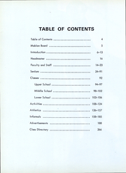 Page 7, 1965 Edition, University School - Mabian Yearbook (Hunting Valley, OH) online yearbook collection