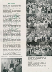 Page 91, 1947 Edition, Bowling Green State University - Key Yearbook (Bowling Green, OH) online yearbook collection