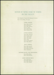 Page 16, 1949 Edition, Summit Country Day School - Rostrum Yearbook (Cincinnati, OH) online yearbook collection