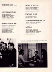 Page 13, 1964 Edition, Summit Country Day School - Rostrum Yearbook (Cincinnati, OH) online yearbook collection