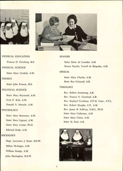 Page 11, 1965 Edition, Mary Manse College - Brescian Yearbook (Toledo, OH) online yearbook collection