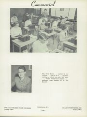 Page 47, 1955 Edition, Liberty Township High School - Pioneer Yearbook (Rudolph, OH) online yearbook collection
