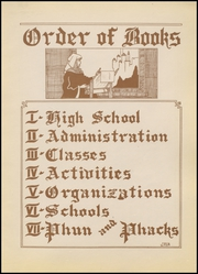 Page 11, 1924 Edition, Ardmore High School - Spectrum Yearbook (Ardmore, OK) online yearbook collection