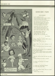 Page 16, 1935 Edition, James Garfield High School - Crimson and Blue Yearbook (Los Angeles, CA) online yearbook collection