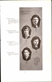 Page 11, 1924 Edition, Jefferson High School - Spectrum Yearbook (Portland, OR) online yearbook collection