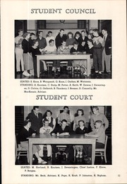 Page 19, 1951 Edition, Canby High School - Cougar Yearbook (Canby, OR) online yearbook collection