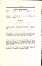 Page 12, 1932 Edition, Saint Helens High School - Lion Yearbook (St Helens, OR) online yearbook collection