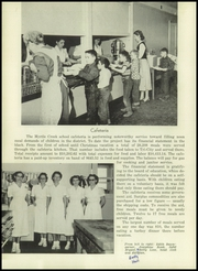 Page 14, 1953 Edition, Myrtle Creek High School - Yearbook (Myrtle Creek, OR) online yearbook collection