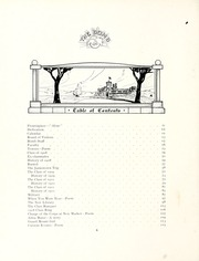 Page 10, 1908 Edition, Virginia Military Institute - Bomb Yearbook (Lexington, VA) online yearbook collection